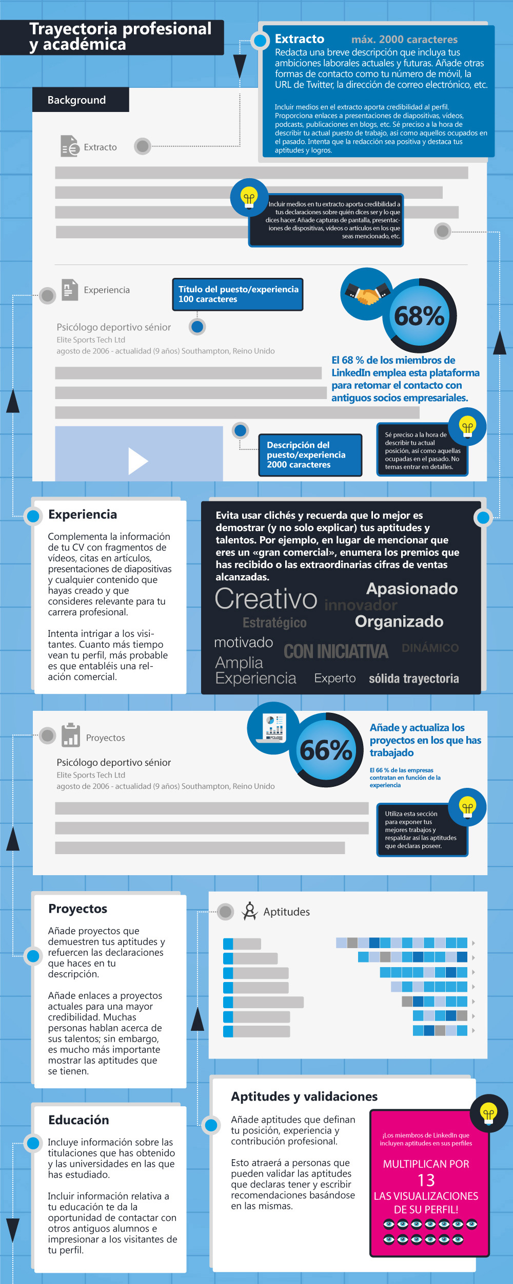 LinkedIn ES 2