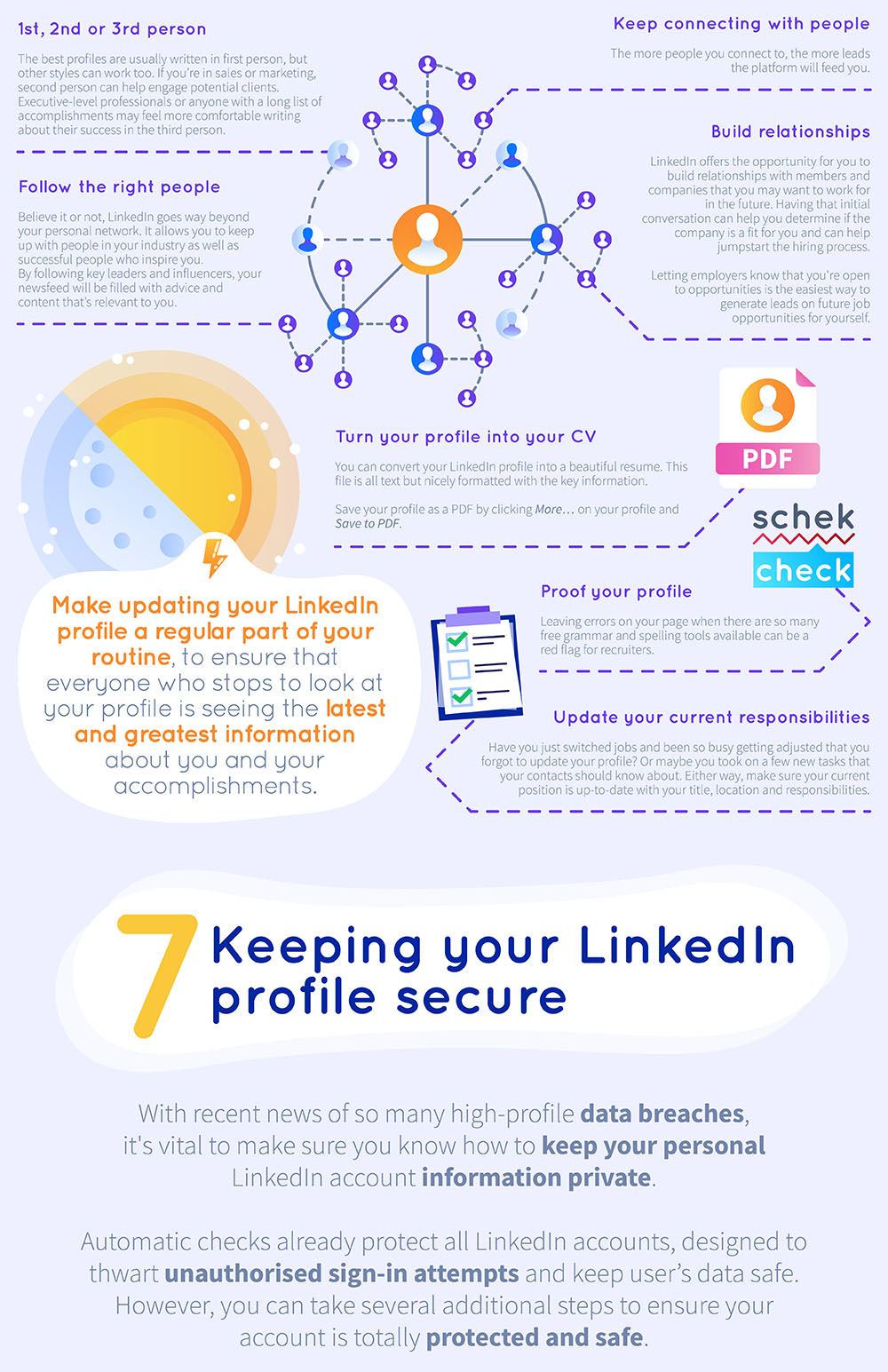 Need a Good LinkedIn Profile? Check Out This Cheat Sheet