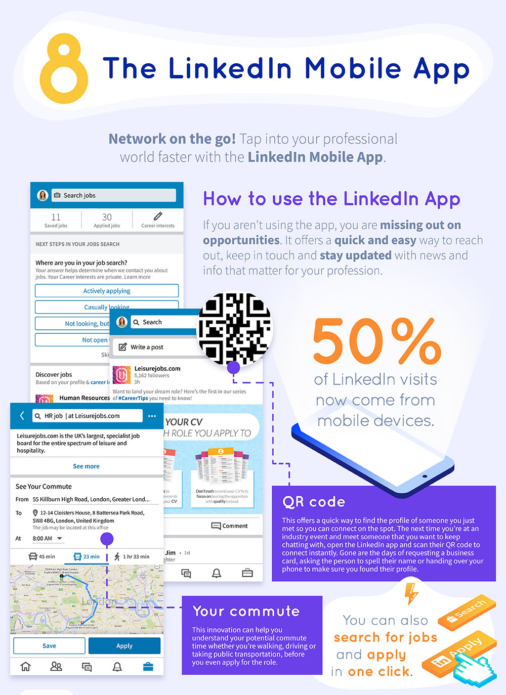 The Ultimate LinkedIn Cheat Sheet 23