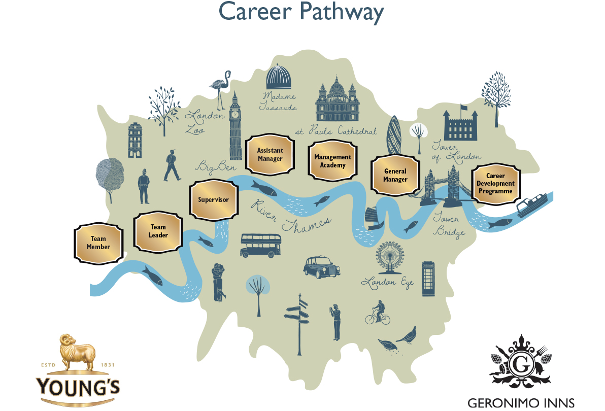 Geronimo Inns/Young Careers path 2