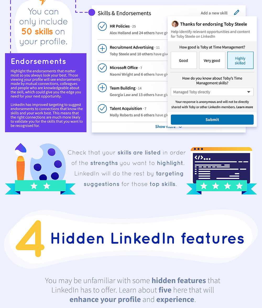The Ultimate LinkedIn Cheat Sheet 14