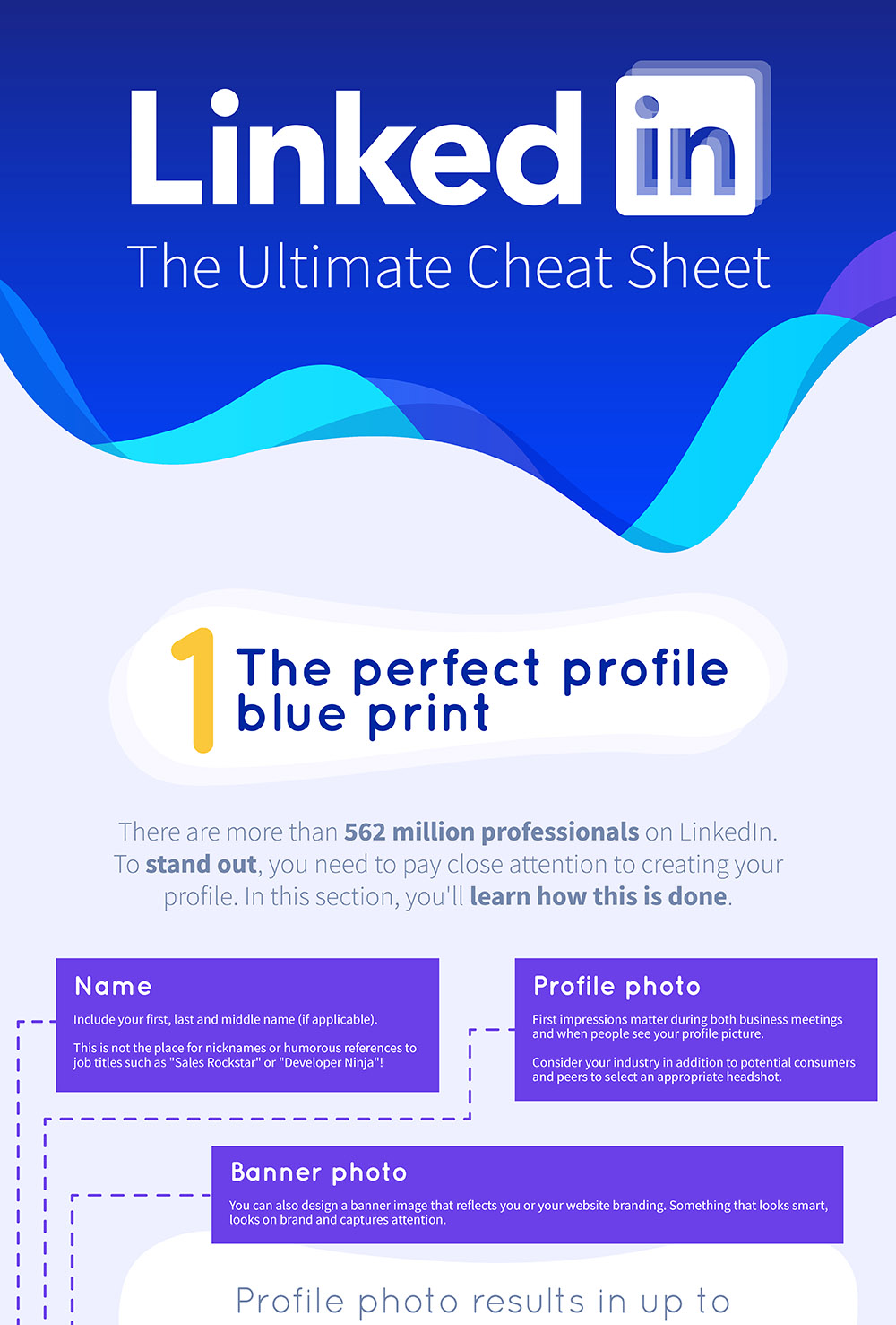 The Ultimate LinkedIn Cheat Sheet 1