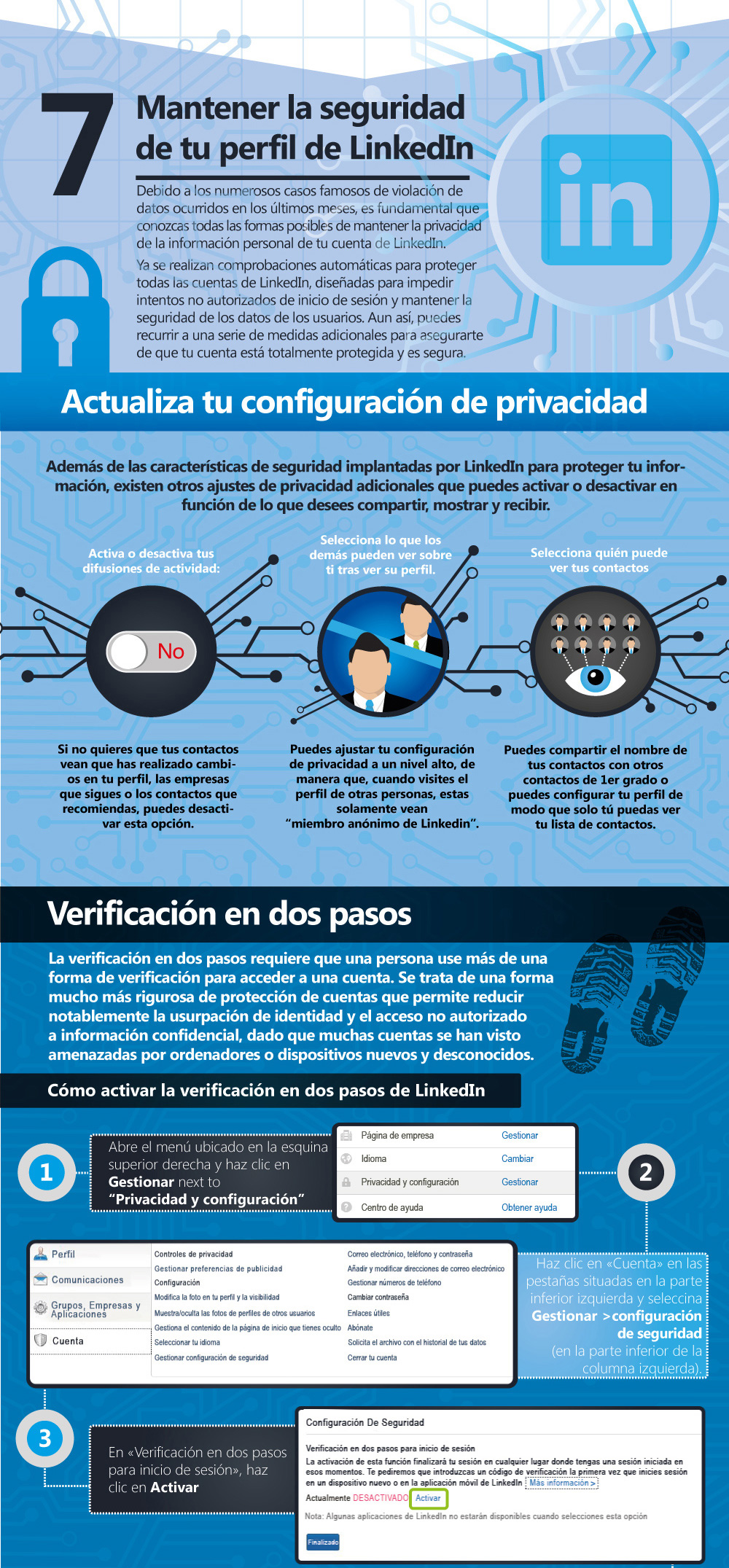 LinkedIn ES 10