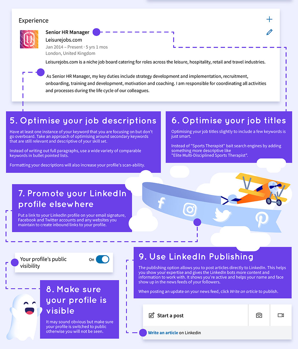 The Ultimate LinkedIn Cheat Sheet 18