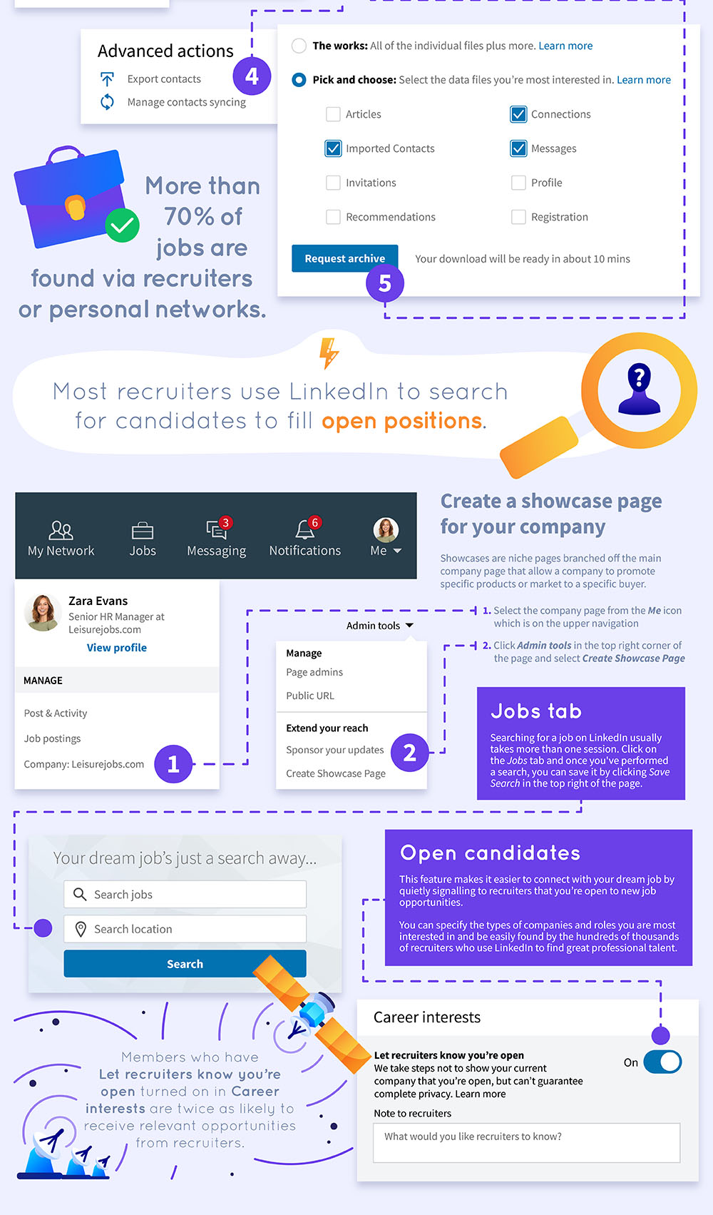 The Ultimate LinkedIn Cheat Sheet 16