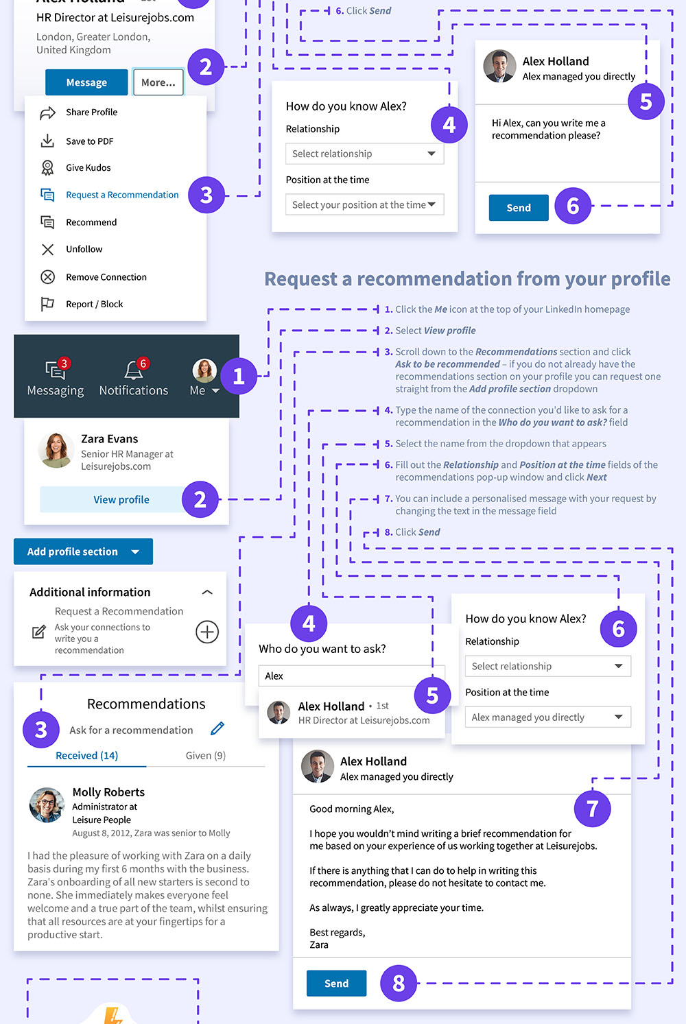The Ultimate LinkedIn Cheat Sheet - 2019 version