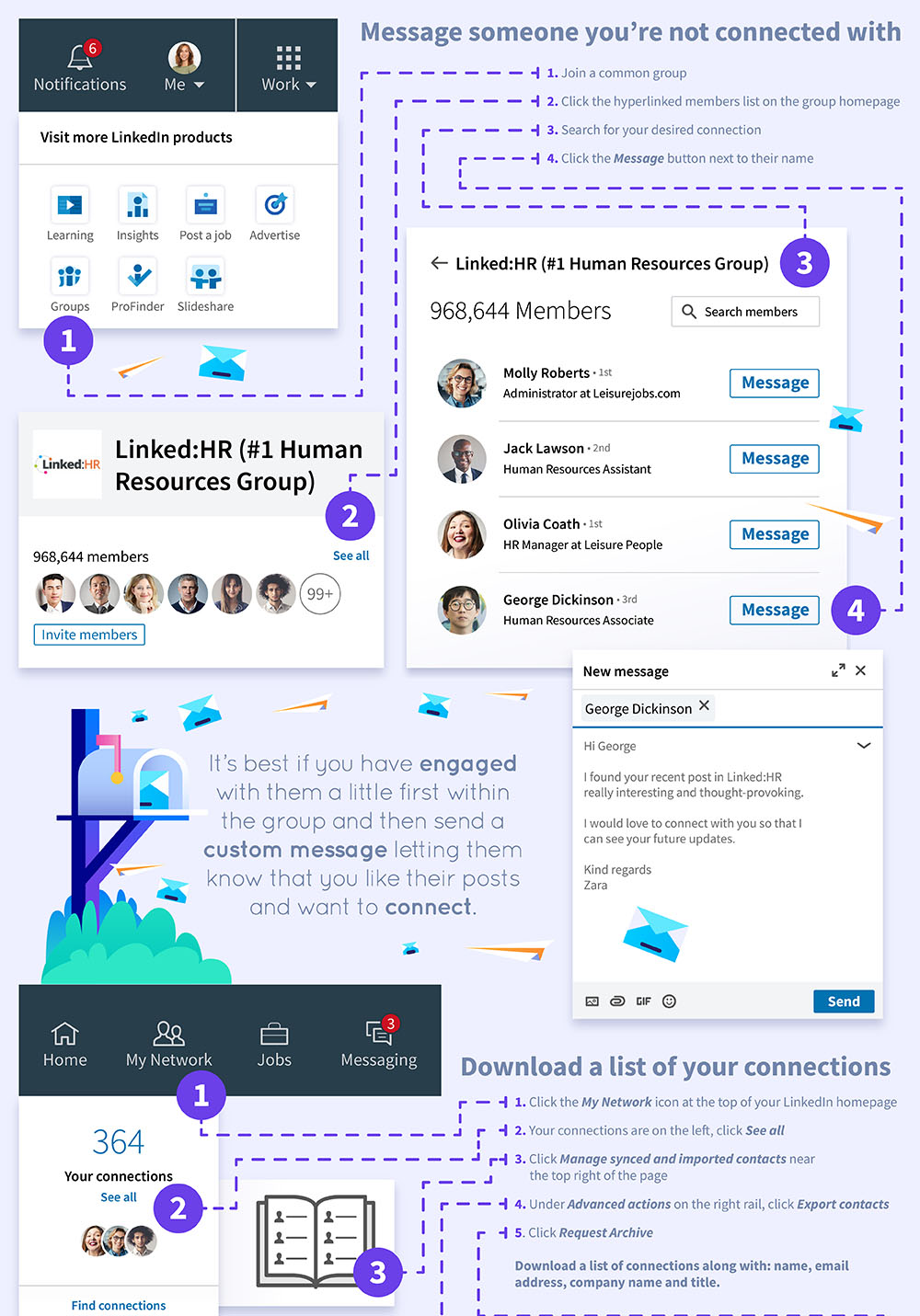 The Ultimate LinkedIn Cheat Sheet 15